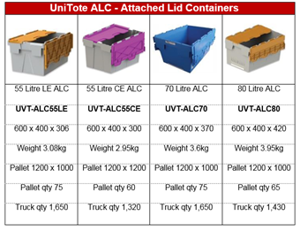 Picture of Unitote ALC boxes (28-80L)